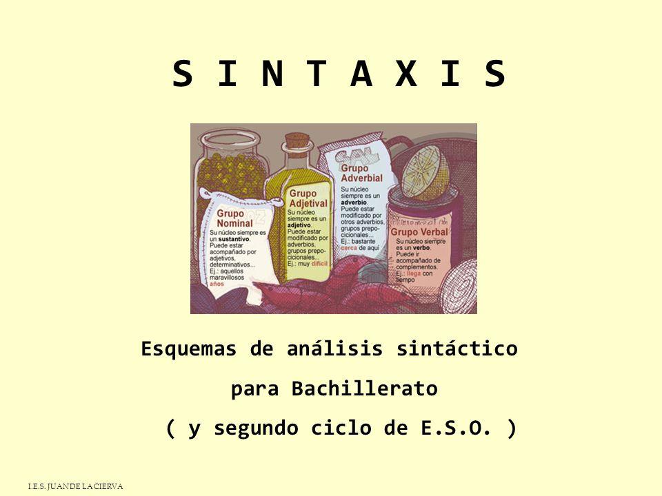 S I N T A X I S Esquemas de análisis sintáctico para Bachillerato