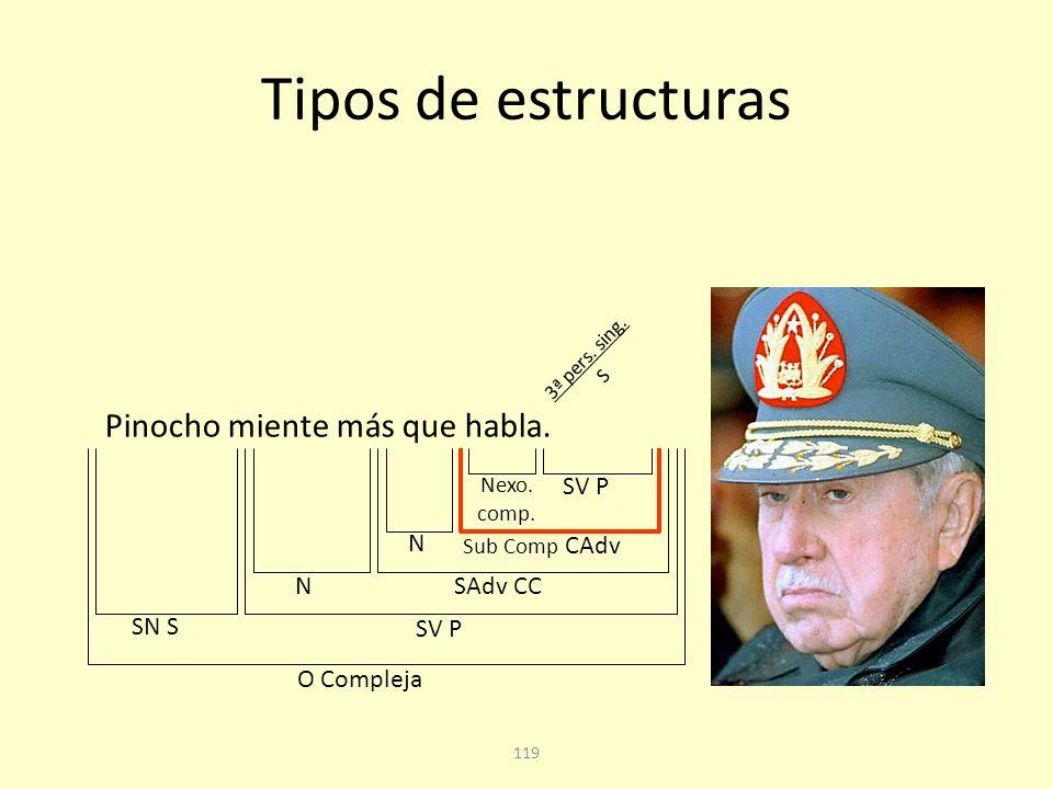 Tipos de estructuras Pinocho miente más que habla. SV P N N SAdv CC
