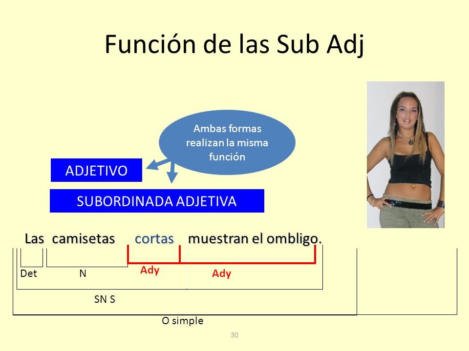 Ambas formas realizan la misma función
