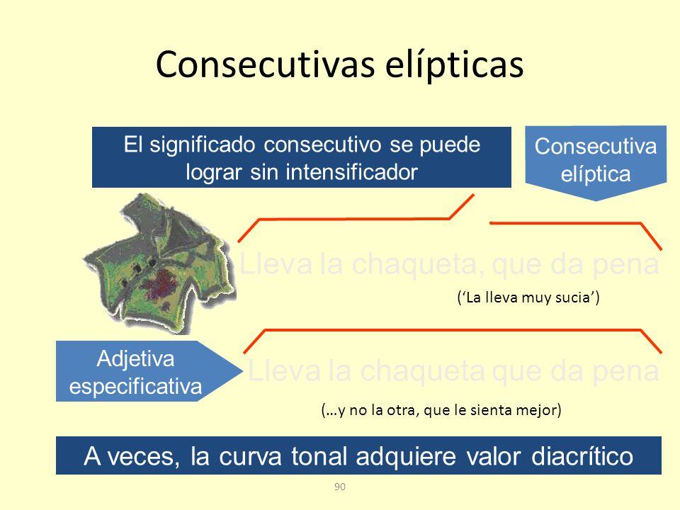 Consecutivas elípticas