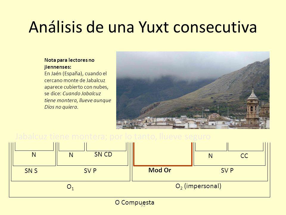 Análisis de una Yuxt consecutiva