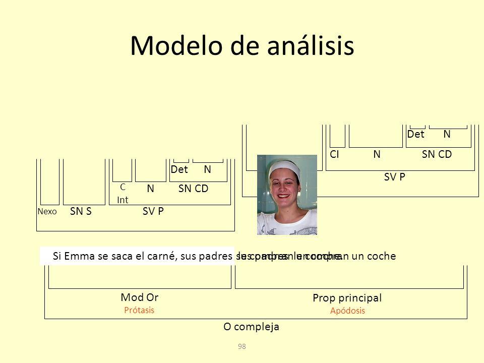 Prop principal Apódosis
