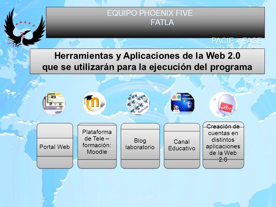Herramientas y Aplicaciones de la Web 2.0