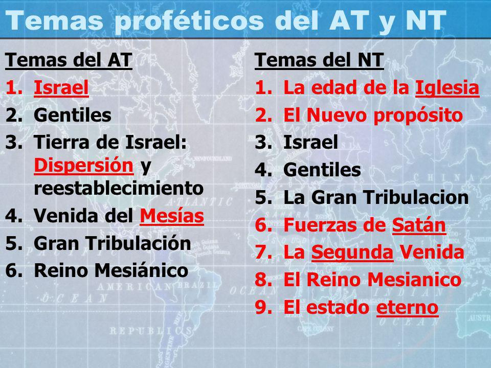 Temas proféticos del AT y NT