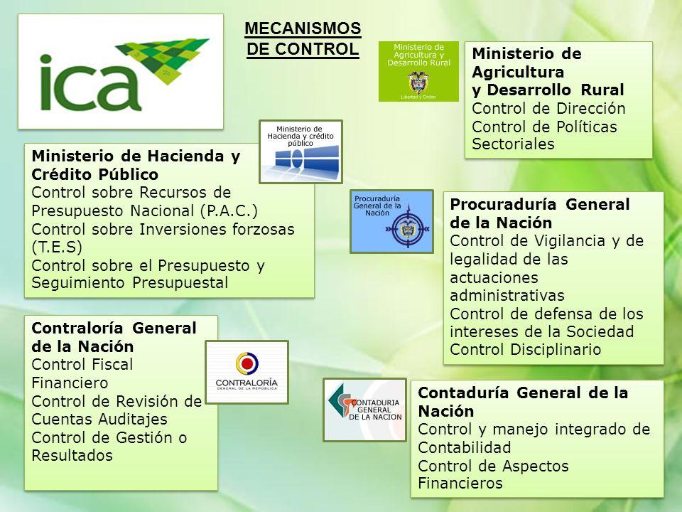 MECANISMOS DE CONTROL Ministerio de Agricultura y Desarrollo Rural Control de Dirección Control de Políticas Sectoriales.
