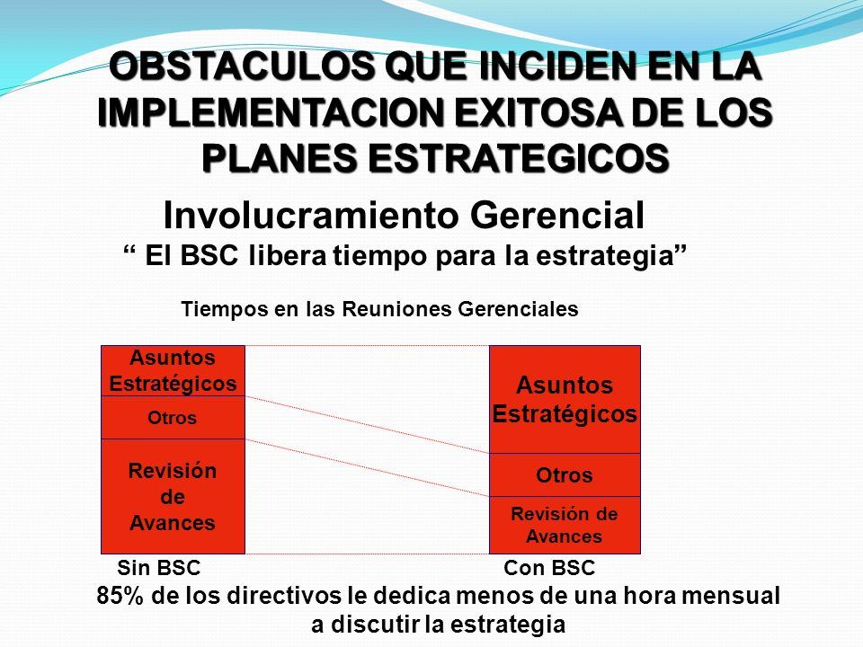OBSTACULOS QUE INCIDEN EN LA IMPLEMENTACION EXITOSA DE LOS