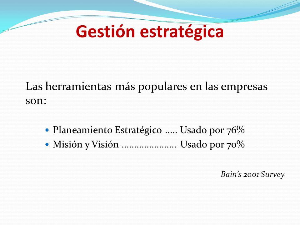 Gestión estratégica Las herramientas más populares en las empresas son: Planeamiento Estratégico ..... Usado por 76%