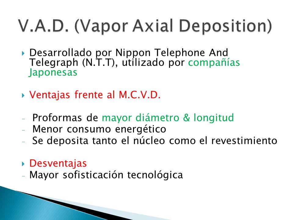 V.A.D. (Vapor Axial Deposition)