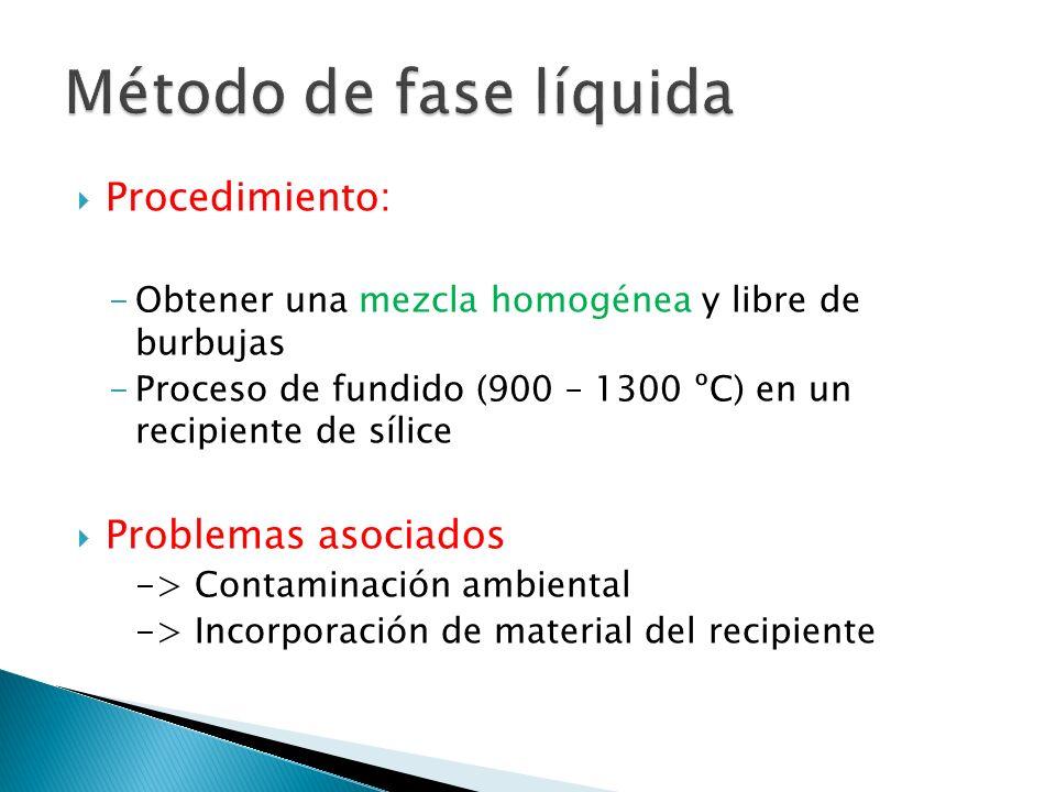 Método de fase líquida Procedimiento: Problemas asociados