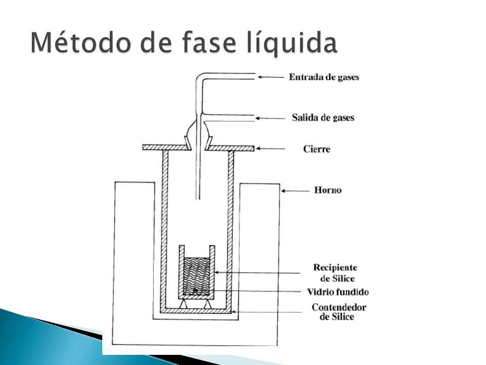 Método de fase líquida