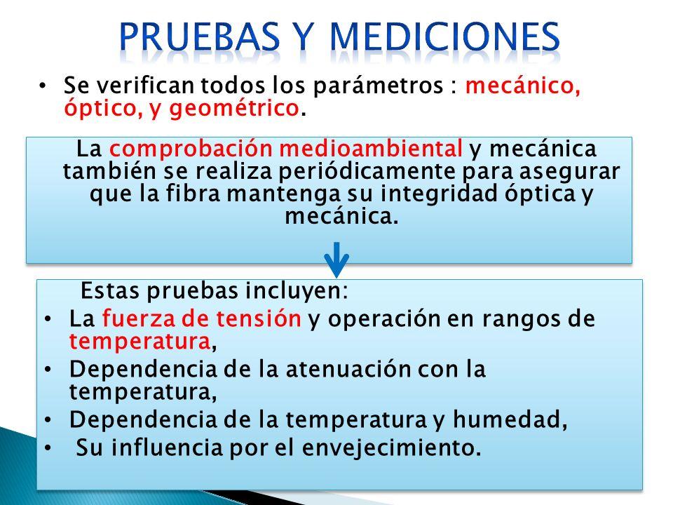 Pruebas y Mediciones Se verifican todos los parámetros : mecánico, óptico, y geométrico.