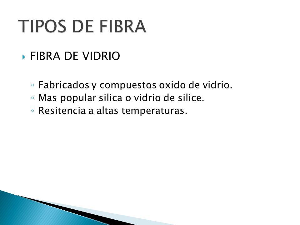 TIPOS DE FIBRA FIBRA DE VIDRIO