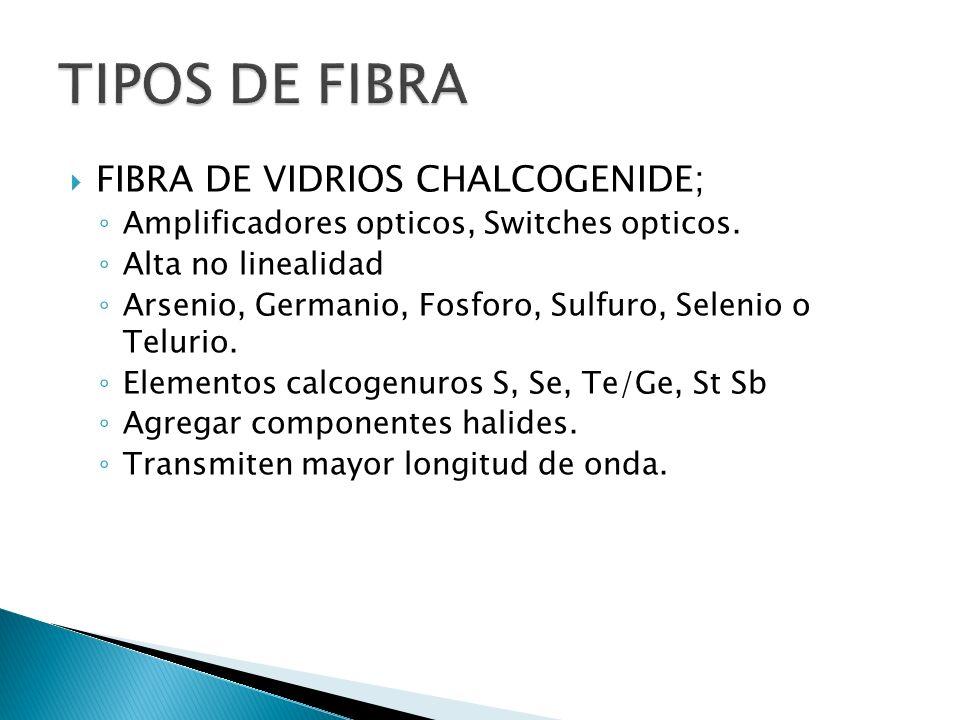 TIPOS DE FIBRA FIBRA DE VIDRIOS CHALCOGENIDE;