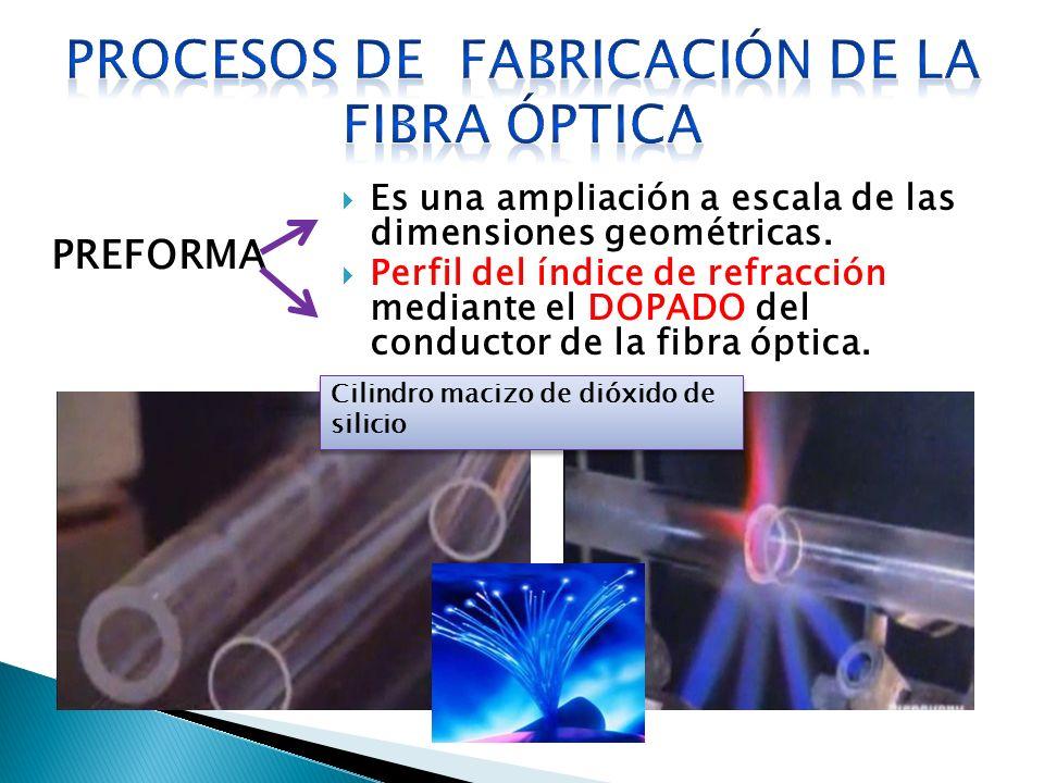 Procesos de Fabricación de la Fibra Óptica