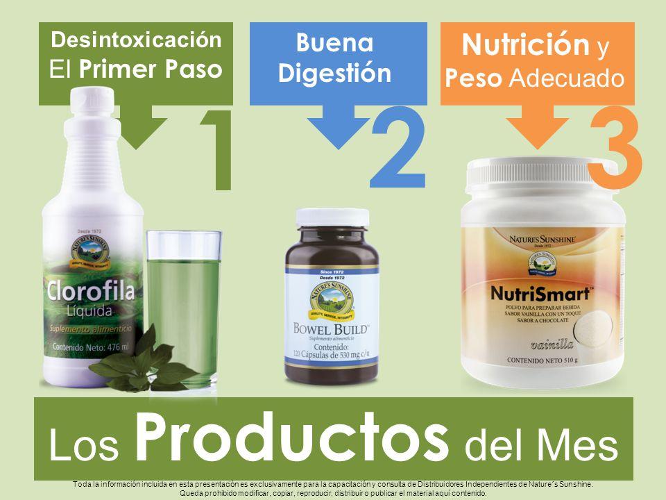 Nutrición y Peso Adecuado
