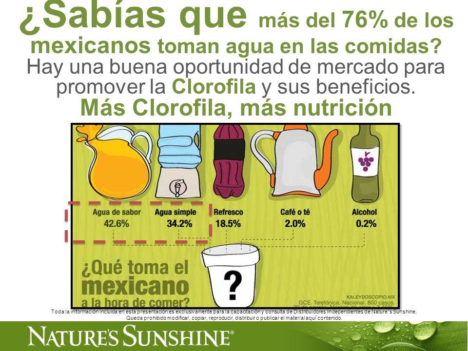 ¿Sabías que más del 76% de los mexicanos toman agua en las comidas