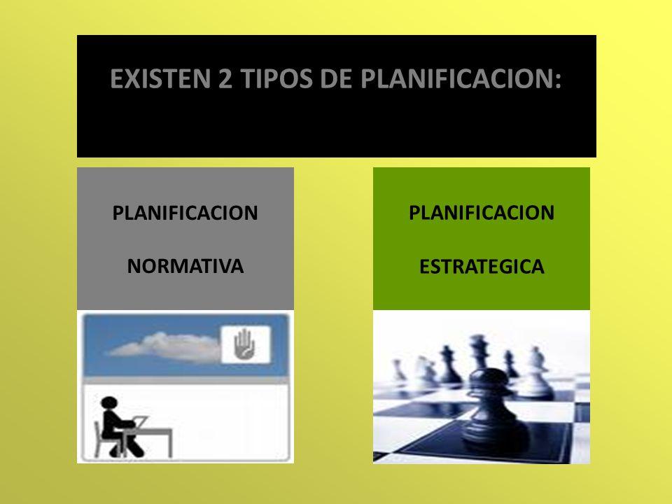 EXISTEN 2 TIPOS DE PLANIFICACION: