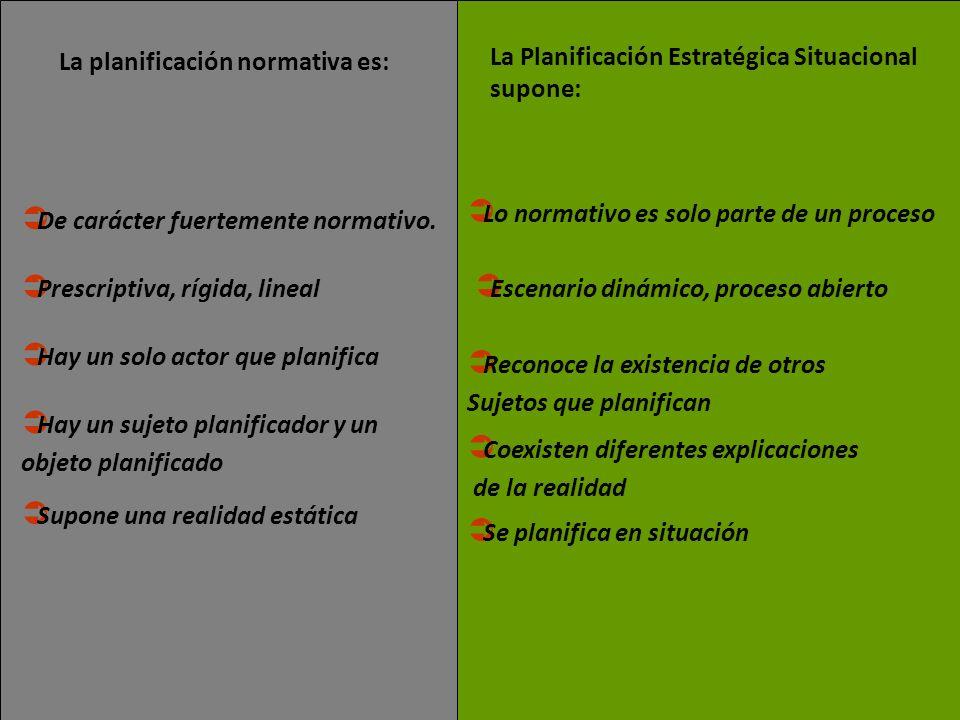 La planificación normativa es: