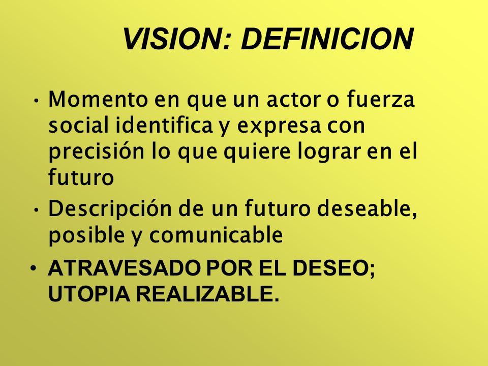VISION: DEFINICION Momento en que un actor o fuerza social identifica y expresa con precisión lo que quiere lograr en el futuro.
