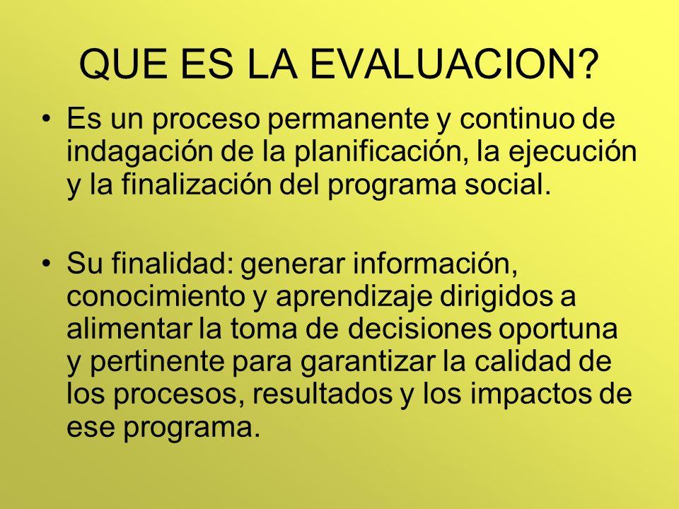 QUE ES LA EVALUACION Es un proceso permanente y continuo de indagación de la planificación, la ejecución y la finalización del programa social.