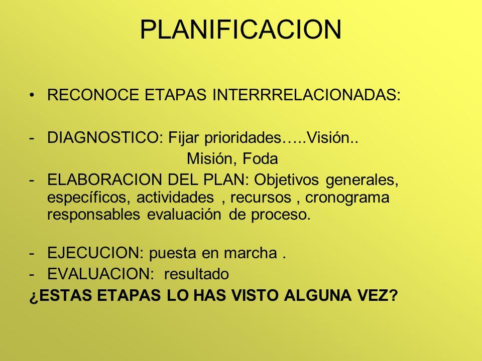 PLANIFICACION RECONOCE ETAPAS INTERRRELACIONADAS: