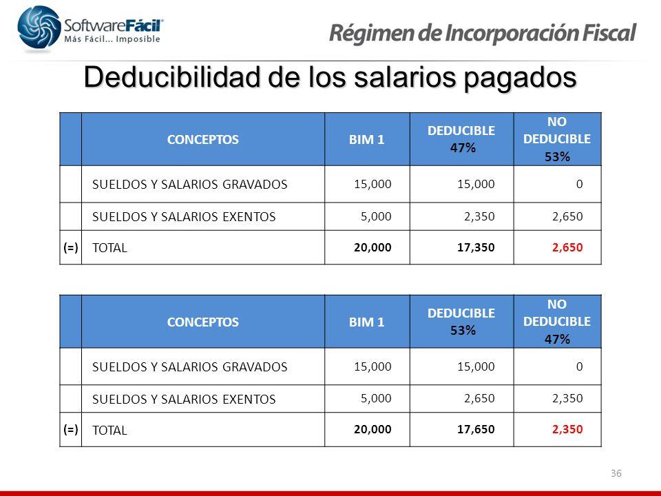 Deducibilidad de los salarios pagados