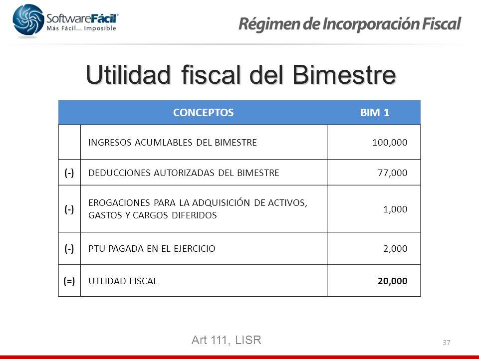 Utilidad fiscal del Bimestre
