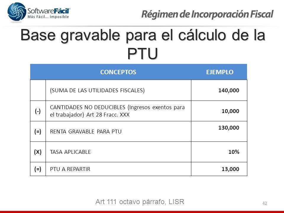 Base gravable para el cálculo de la PTU