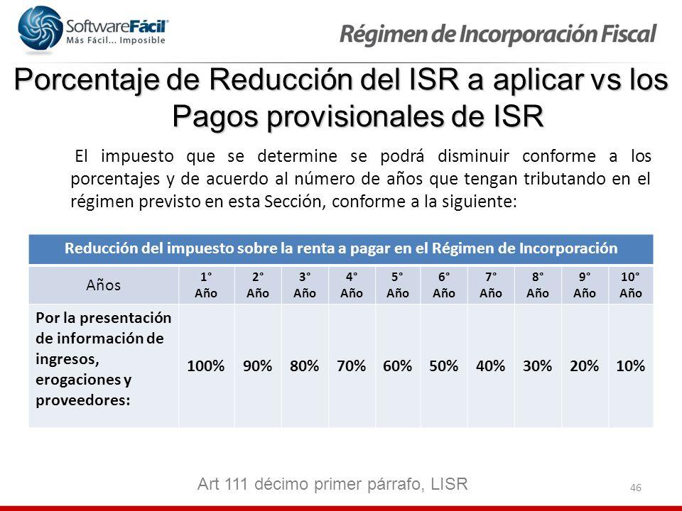 Porcentaje de Reducción del ISR a aplicar vs los Pagos provisionales de ISR
