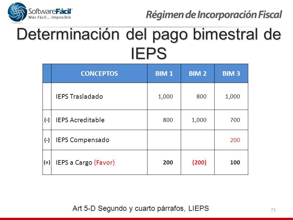 Determinación del pago bimestral de IEPS