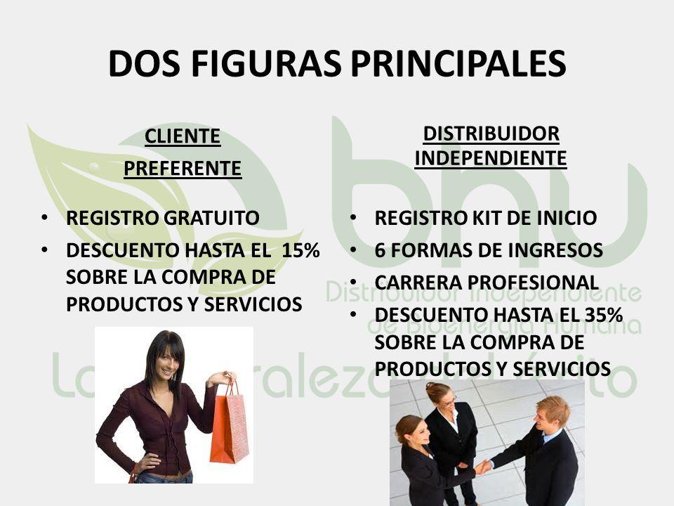 DOS FIGURAS PRINCIPALES