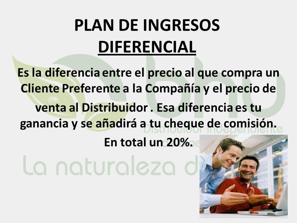 PLAN DE INGRESOS DIFERENCIAL