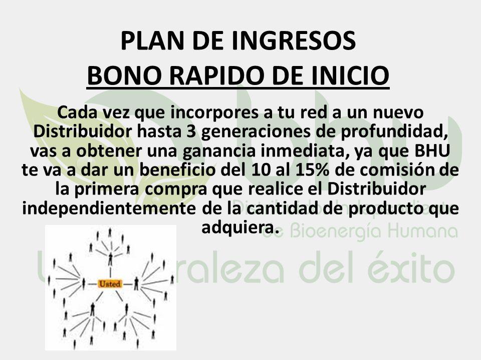 PLAN DE INGRESOS BONO RAPIDO DE INICIO