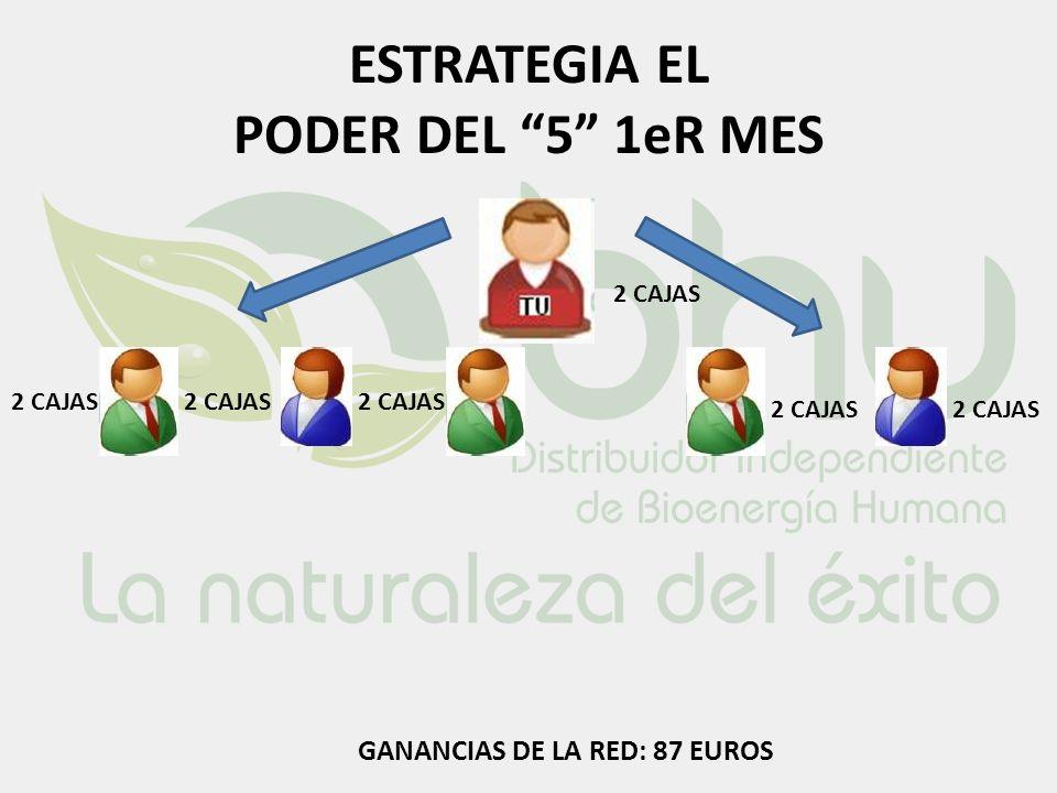 ESTRATEGIA EL PODER DEL 5 1eR MES