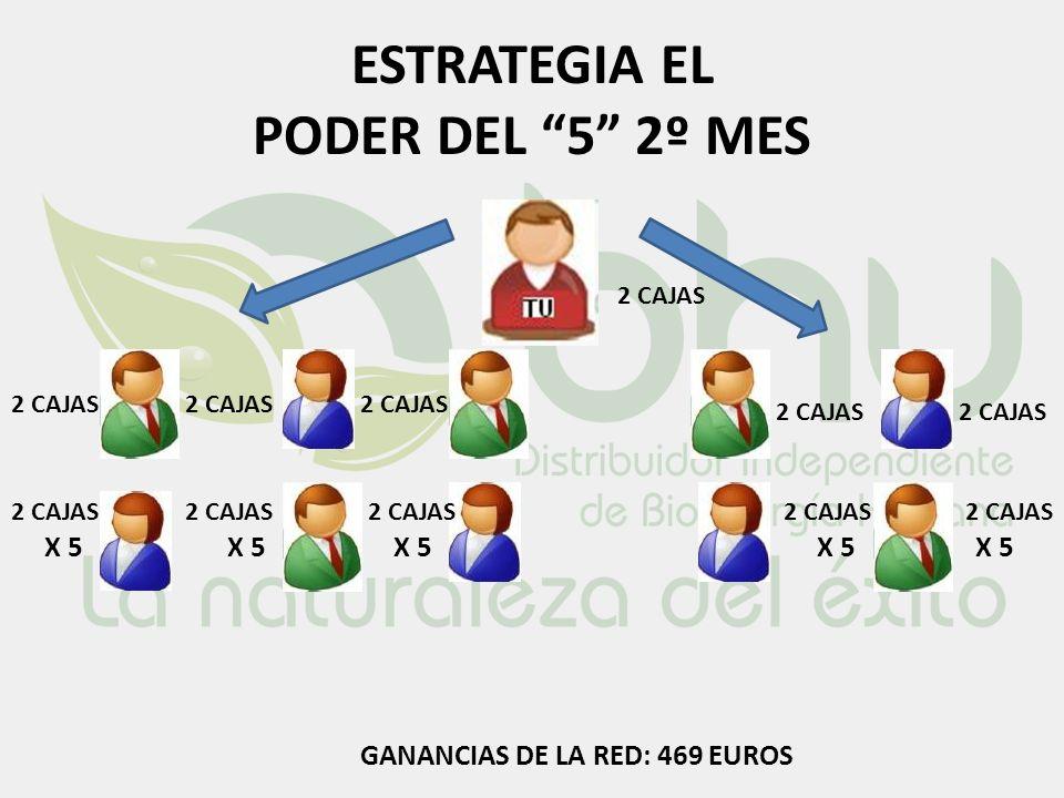 ESTRATEGIA EL PODER DEL 5 2º MES