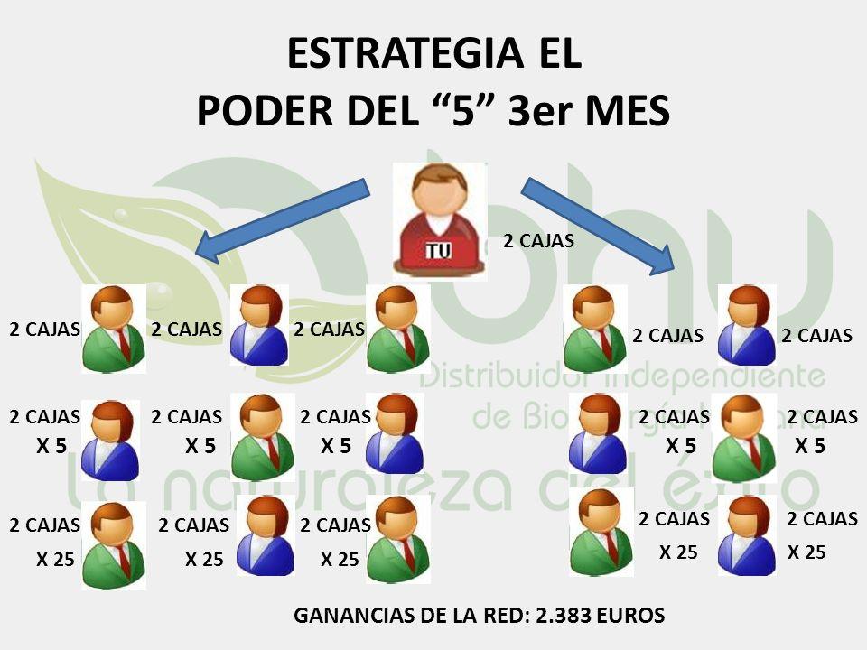 ESTRATEGIA EL PODER DEL 5 3er MES