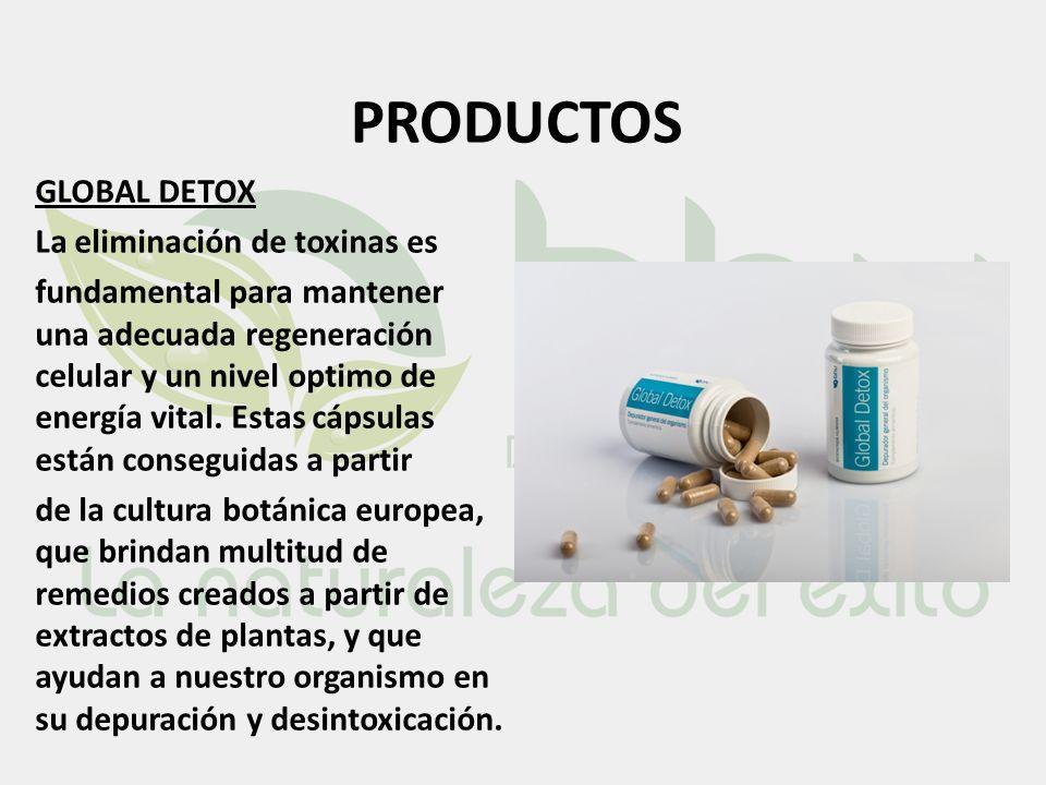 PRODUCTOS GLOBAL DETOX La eliminación de toxinas es