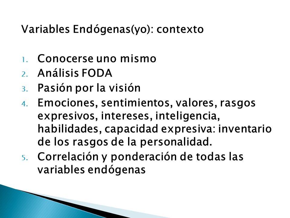 Variables Endógenas(yo): contexto