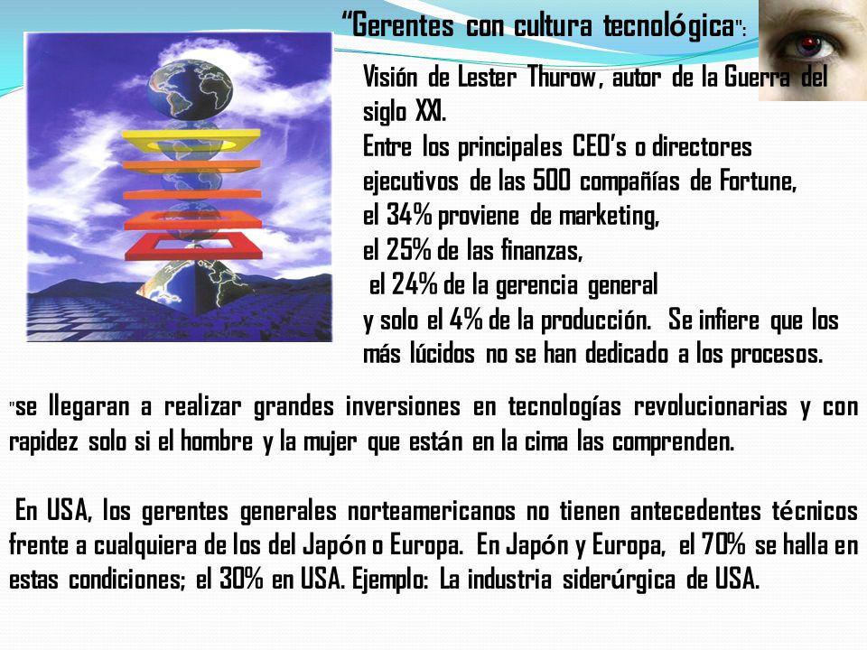 Gerentes con cultura tecnológica :