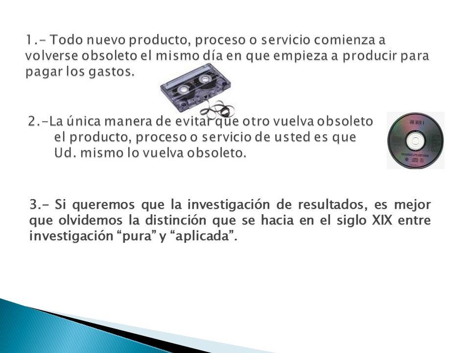 1.- Todo nuevo producto, proceso o servicio comienza a volverse obsoleto el mismo día en que empieza a producir para pagar los gastos.