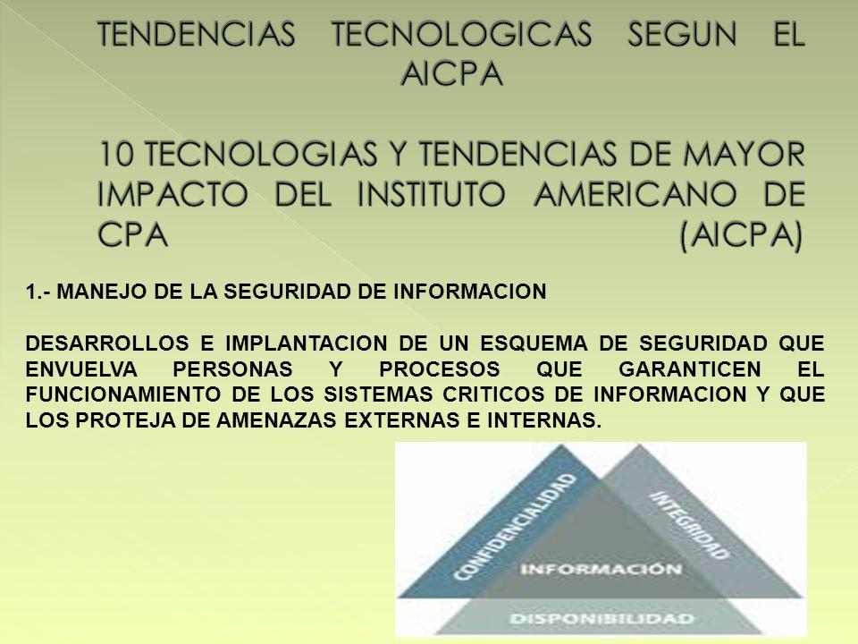 TENDENCIAS TECNOLOGICAS SEGUN EL AICPA 10 TECNOLOGIAS Y TENDENCIAS DE MAYOR IMPACTO DEL INSTITUTO AMERICANO DE CPA (AICPA)