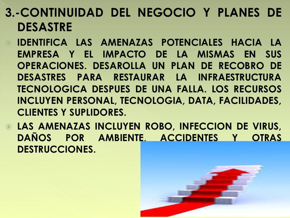 3.-CONTINUIDAD DEL NEGOCIO Y PLANES DE DESASTRE