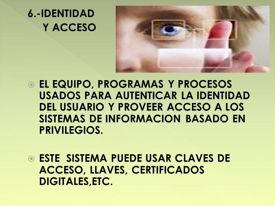 6.-IDENTIDAD Y ACCESO.