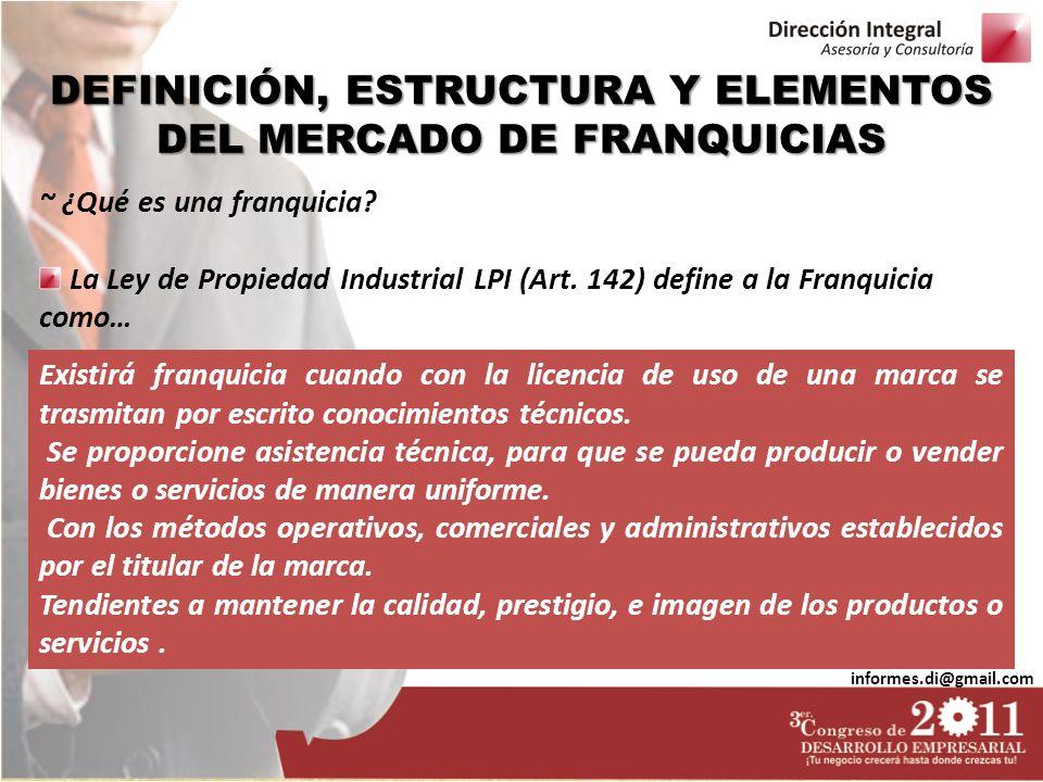 DEFINICIÓN, ESTRUCTURA Y ELEMENTOS DEL MERCADO DE FRANQUICIAS