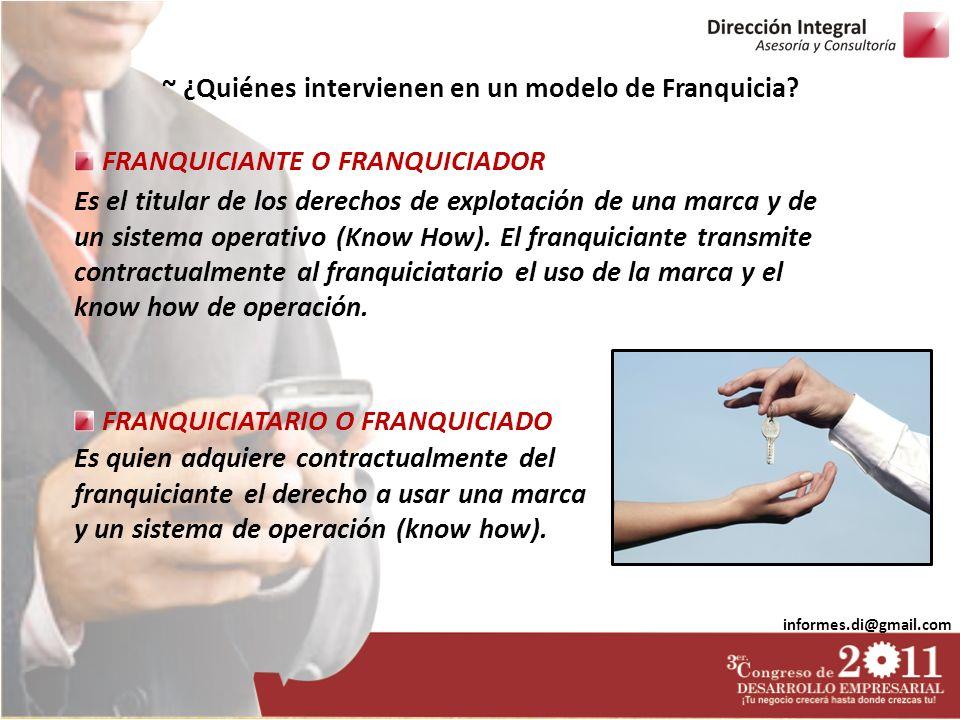 ~ ¿Quiénes intervienen en un modelo de Franquicia