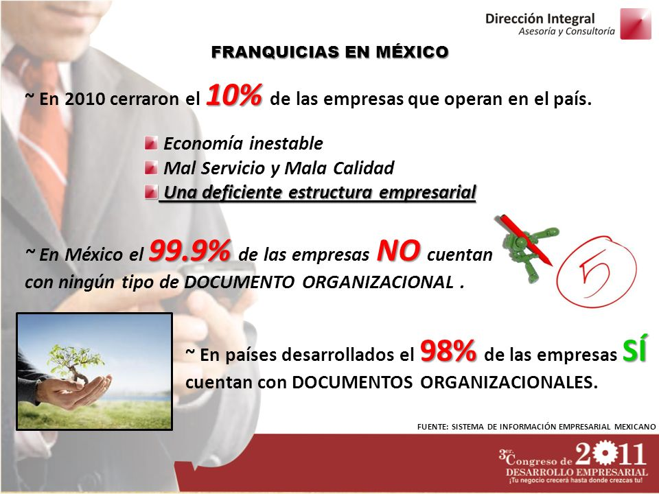 ~ En 2010 cerraron el 10% de las empresas que operan en el país.