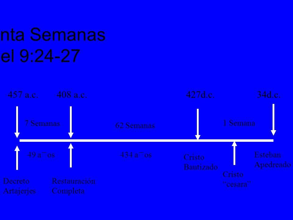 La Setenta Semanas Daniel 9:24-27