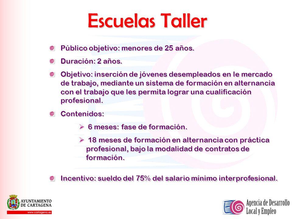 Escuelas Taller Público objetivo: menores de 25 años.
