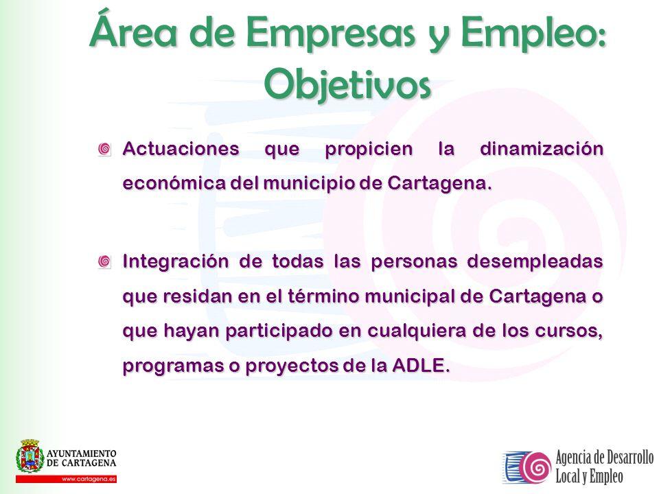 Área de Empresas y Empleo: Objetivos