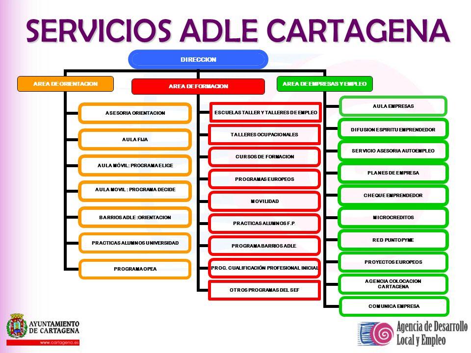 SERVICIOS ADLE CARTAGENA